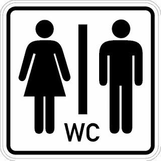 o que significa a wc